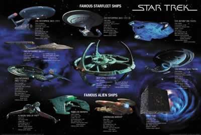 STAR TREK-Ships-68,5x 101,5cm mostra/Poster