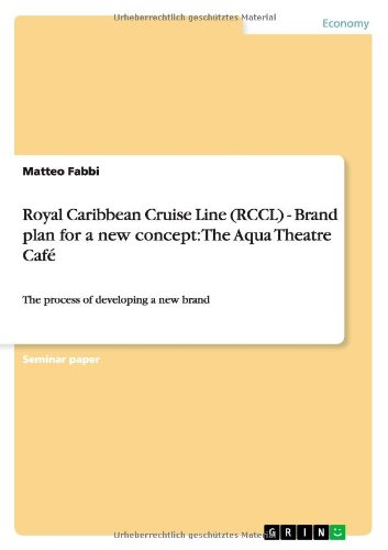 royal-caribbean-cruise-line-rccl-brand-plan-for-a-new-concept-the-aqua-theatre-cafe