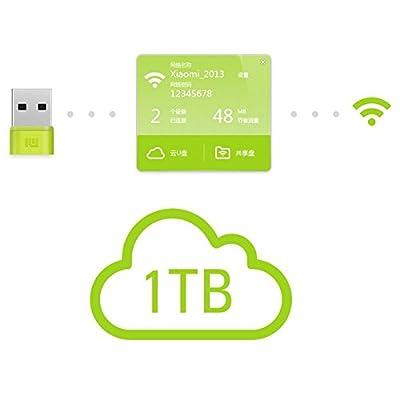 150Mbps wifi 2.4GHz Original Xiaomi Portable Mini USB Wireless Router Internet Adapter