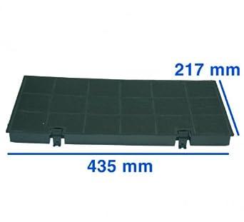 kohlefilter 435x217mm passend zu ger228ten vonaeg alno