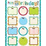 Creative Teaching Press Dots on Turquoise Happy Birthday Chart (0975)