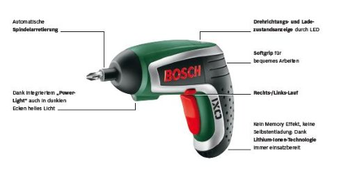 Imagen principal de Bosch 0603959300