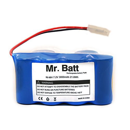 Mr.Batt 3000mAh Replacement Battery for Euro Pro Shark V1950 V1917 VX3 (Mr Sweeper compare prices)