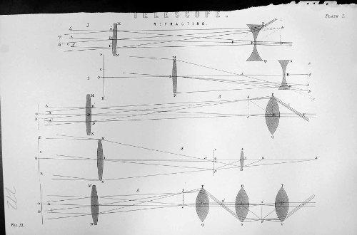 Mackenzie C1880 Encyclopaedia Science Telescope Refracting Diagrams