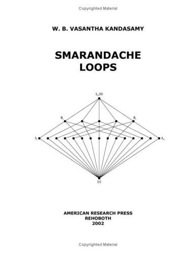 Smarandache Loops
