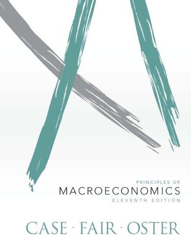 Fundmentals of macroeconomics