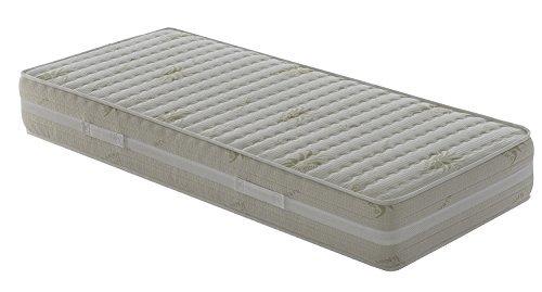 Materasso Memory Singolo modello Top Air misura 80x190 Alto 25 cm Rivestimento Aloe Vera