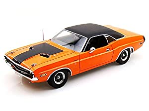 Dodge Charger 1970 Fast And Furious Best View Car