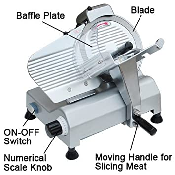 Using A Food Slicer