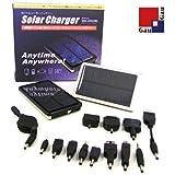 がうがう! Solar Charger, White ソーラー モバイルバッテリー ホワイト GSC-2000(W)