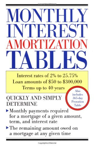 Monthly Interest Amortization Tables (Financial Tables compare prices)