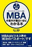 [ポイント図解]MBAの基本が面白いほどわかる本 (中経出版)