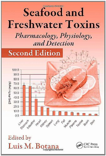 Seafood and Freshwater Toxins: Pharmacology, Physiology, and Detection, Second Edition (Food Science and Technology)