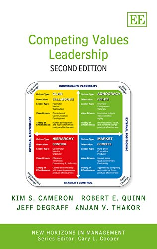 Competing Values Leadership (New Horizons in Management Series)