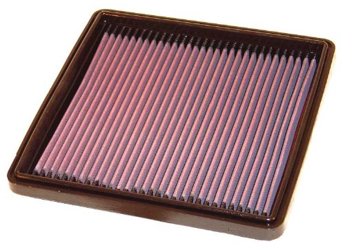 K&N 33-2076 High Performance Replacement Air Filter