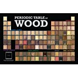 "Periodic Table of Wood, 35"" x 23"" Poster"