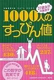 1000人のすっぴん値 27歳女子の裏数字