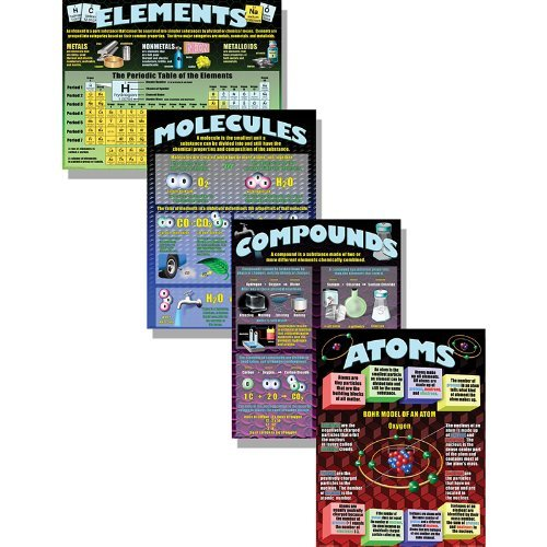 mcdonald-publishing-atoms-elements-molecules-and-compounds-poster-by-mcdonald-publishing