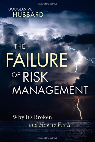 What are the Different Types of Risk? (Qwoter)