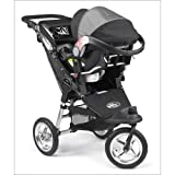 Baby Jogger City & Q-Series Car Seat Adapter