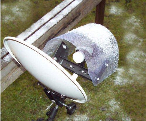 wetterschutzhaube-lnb-protector-sat