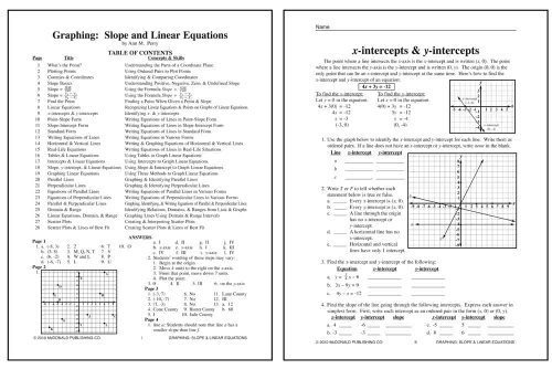 Graphing: Slope & Linear Equations Repro Book Gr 7-9+