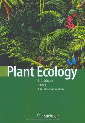 Plant Ecology | Author Alcove