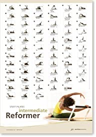 STOTT PILATES Wall Chart – Intermedia…