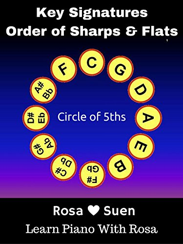Music Theory: Circle of 5ths Tip # 2: Order of Sharps & Flats
