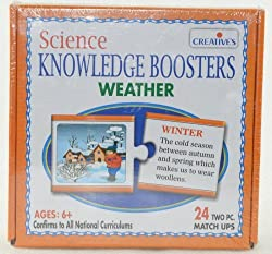 SCIENCE KNOWLEDGE BOOSTER - WEATHER