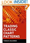 Trading Classic Chart Patterns