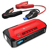 iClever 600A Peak 18000mAh Portable Car Jump Starter (up to 6.5L gas or 5.3L diesel Engine) Auto Battery Booster, Power Bank and Phone Charger with Dual USB Ports, Car Charger and AC Adapter