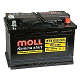 MOLL Kamina Start
