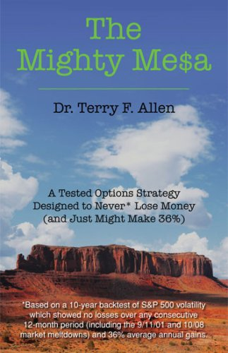 The Mighty Mesa: A Tested Options Strategy Designed to Never* Lose Money (and Just Might Make 36%)