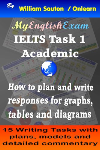 how to get other ielts reporty