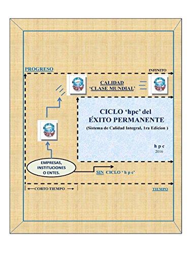 ciclo-hpc-del-exito-permanente-sistema-de-calidad-integral