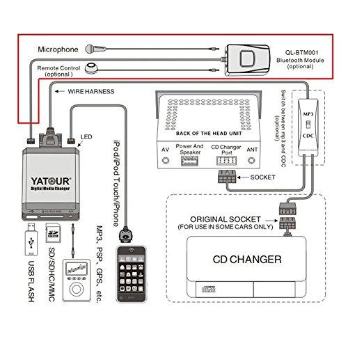 yatour m07 cd digital music changer usb sd aux ipod/iphone mp3 for pioneer  deh-p9600mp deh-p900 keh-