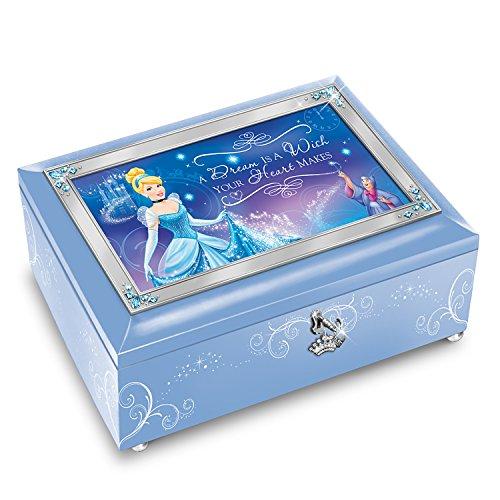 Cinderella Disney Shopswell