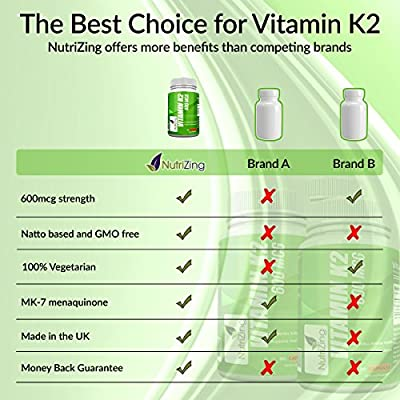 ★ NutriZing's Premium Vitamin K2~ High Strength 600 MCG MK-7 ~ Fermented Natto Based Healthy VitaminK ~ Suitable for Vegetarians ~ For Stronger Teeth and Bones ~ Works Best For Improved Heart and Blood Health ~ High Quality Vitamin K ~ Advanced Formulat