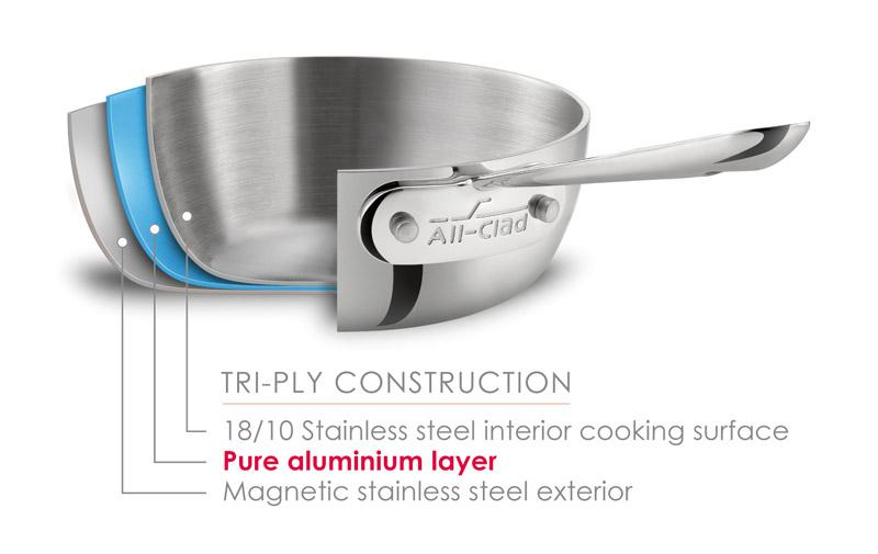 The Truth About Stainless Steel Cookware And The Secret To