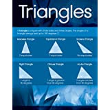 Triangles Chart Poster