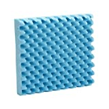 DMI Convoluted Foam Chair Pad Seat Cushion, Blue