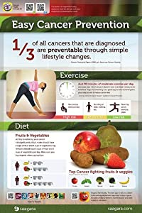 "Augmented Reality Poster - Easy Cancer Prevention by Saagara - 24"" x 36"""