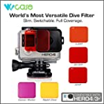WoCase Professional Switchable Lens F...