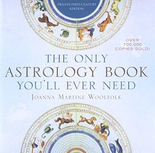 Buy Astrology Now!