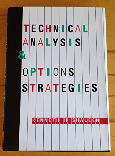 Technical Analysis & Options Strategies