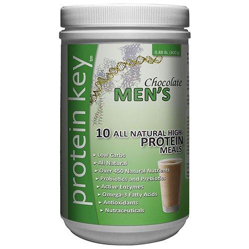 Protein-Key-Mens