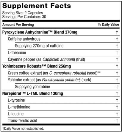 Hydroxycut Hardcore Supplement Facts