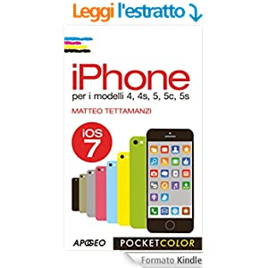 iPhone: per i modelli 4, 4s, 5, 5c, 5s (Pocket color)