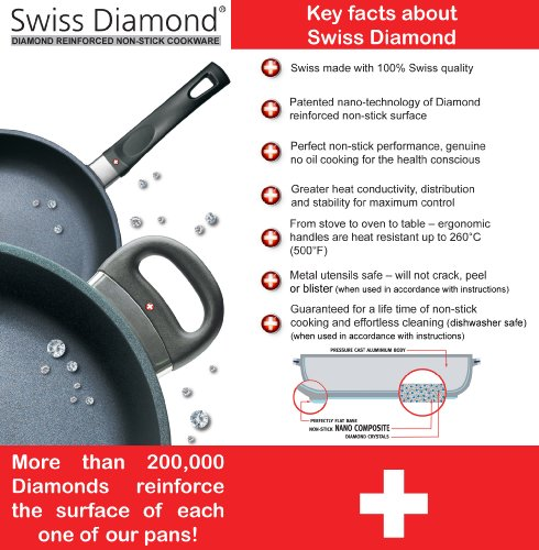 Swiss Diamond Non-stick Cast Aluminium Double Handled 28 cm Saute Pan with Glass Lid, Square, 5 Litre, Grey/Black